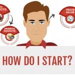 How do I start on the internet