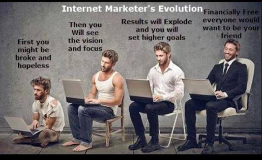 Man's Internet Marketing Evolutions
